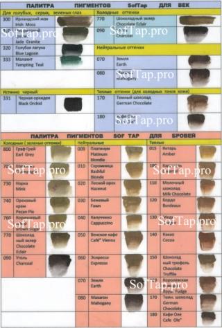 пигмент комуфляжный softap 405 (какао-масло)